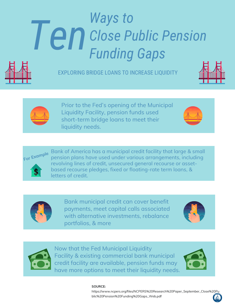 ten ways to close public pension funding gaps: policy 3 exploring bridge loans to increase liquidity infographic