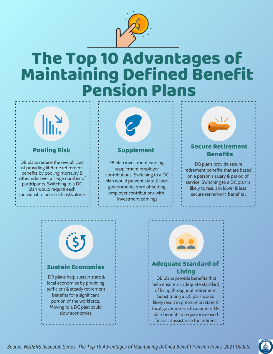 top-ten-advantages-of-defined-benefit-pension-plans-2021-update-infographic-page-2